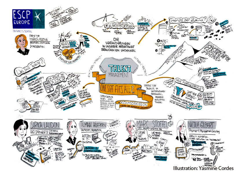Graphic Recording Thementag Talent Management